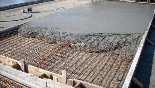 Раствор цементный в новосибирске для приготовления цементного раствора заготовили песок для первого замеса
